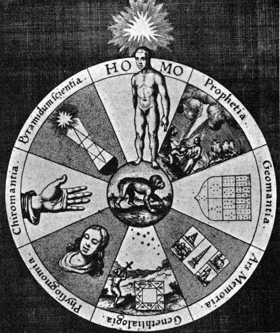 Divinatory Arts